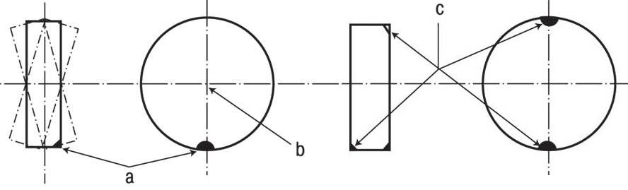 неотбалансированное колесо