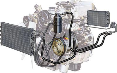 система кондиционера в авто